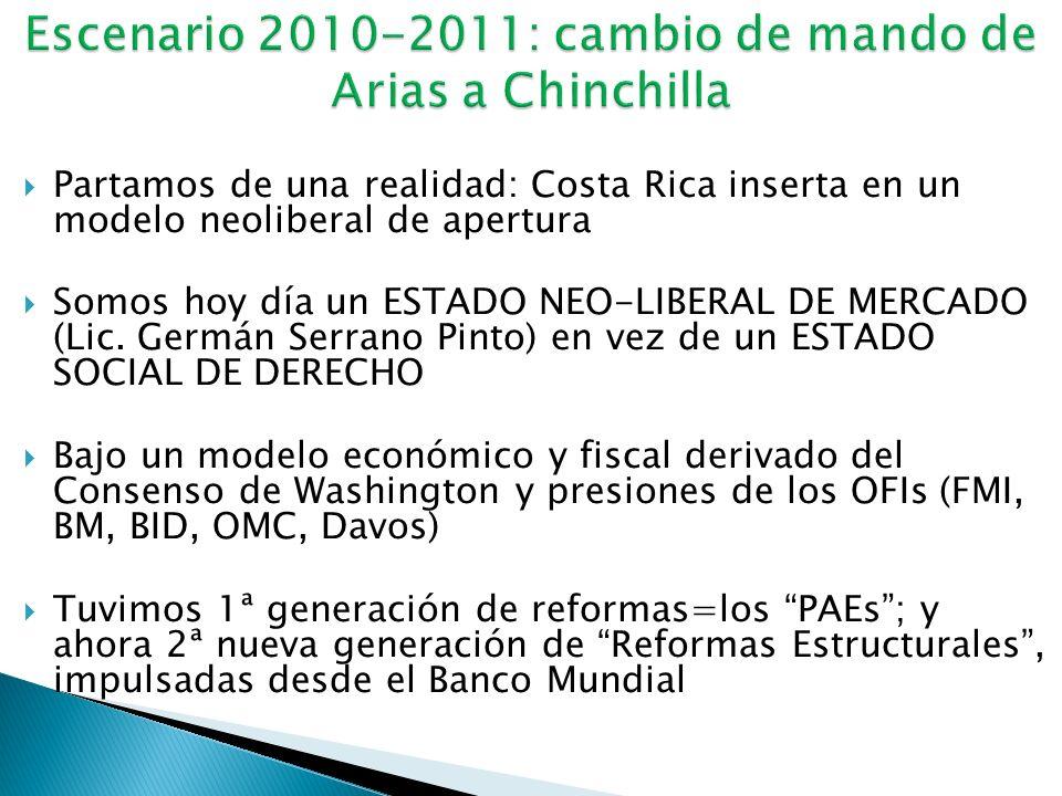 Partamos de una realidad: Costa Rica inserta en un modelo neoliberal de apertura Somos hoy día un ESTADO NEO-LIBERAL DE MERCADO (Lic.