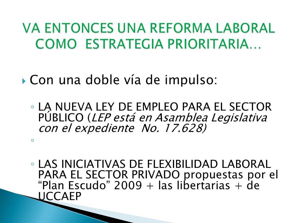 Con una doble vía de impulso: LA NUEVA LEY DE EMPLEO PARA EL SECTOR PÚBLICO (LEP está en Asamblea Legislativa con el expediente No.
