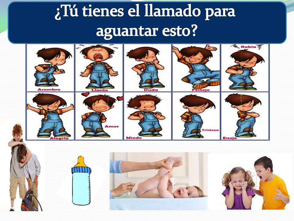 Características del niño El niño Icónico Se emociona con imágenes, (2 a 6 años) El niño Sincretismo Ve todo de manera integral El niño Egocéntrico La Descentración