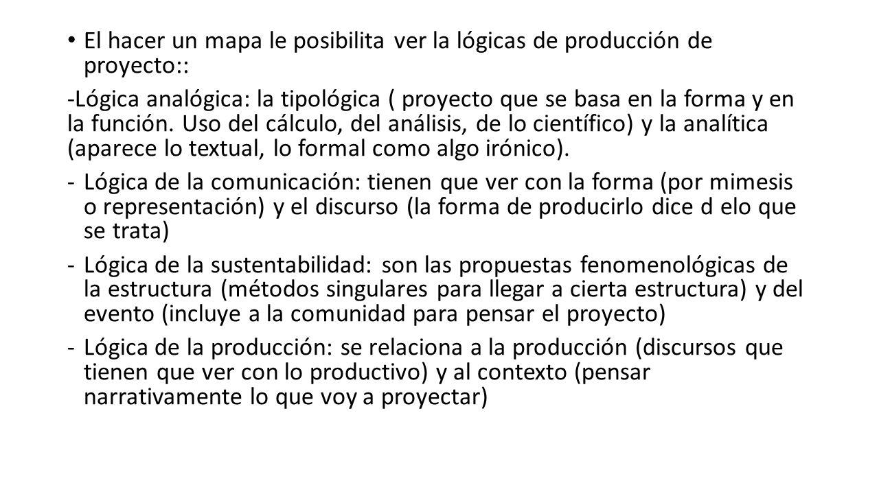 El hacer un mapa le posibilita ver la lógicas de producción de proyecto:: -Lógica analógica: la tipológica ( proyecto que se basa en la forma y en la
