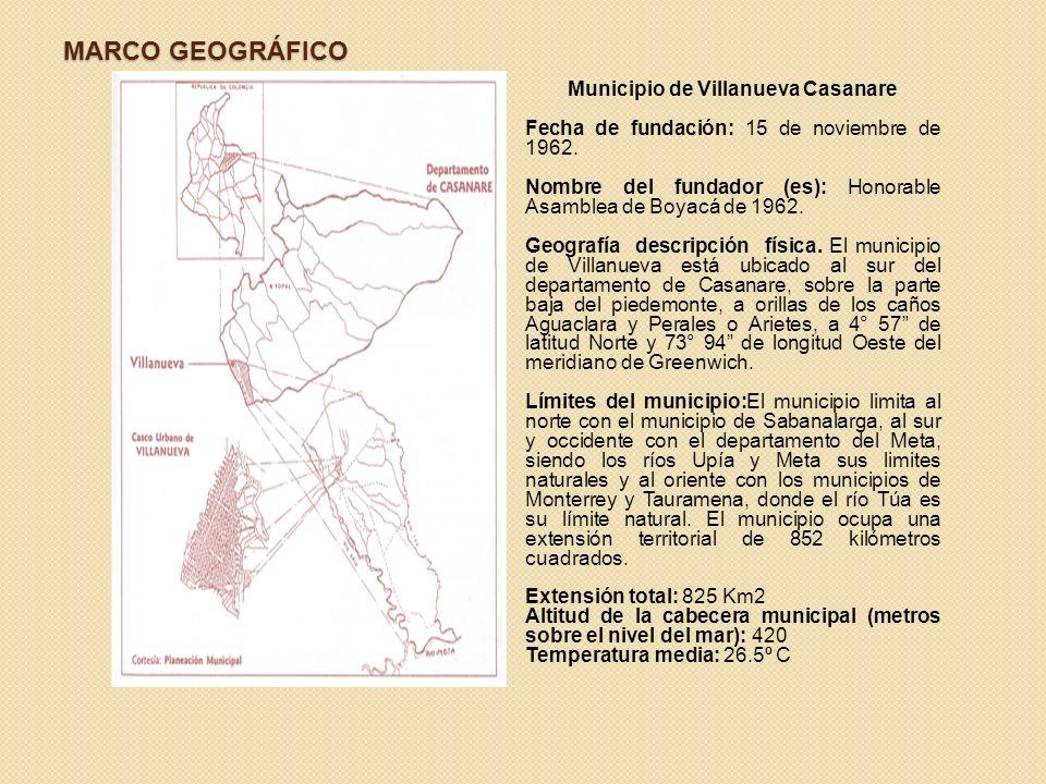 MARCO LEGAL Constitución Política de Colombia. Junio 4 de 1991. Artículo 123. Son servidores públicos los miembros de las corporaciones públicas, los
