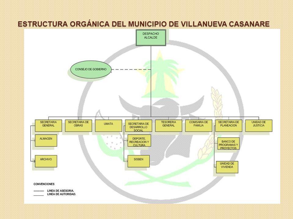 POBLACIÓN Y MUESTRA POBLACIÓN Y MUESTRA La población corresponde a la Alcaldía municipal de Villanueva, departamento de Casanare. La muestra se realiz
