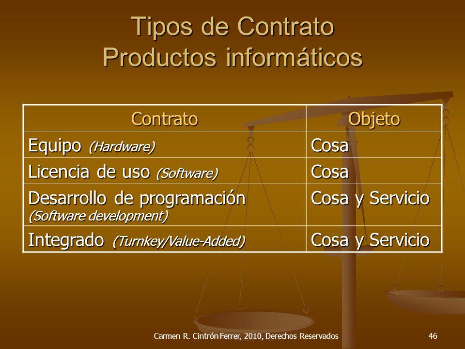 Tipos de Contrato Productos informáticos ContratoObjeto Equipo (Hardware) Cosa Licencia de uso (Software) Cosa Desarrollo de programación (Software de