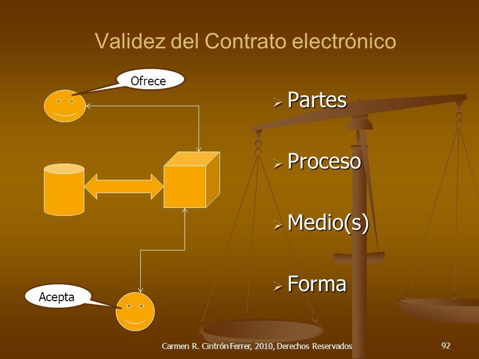 Validez del Contrato electrónico Partes Partes Proceso Proceso Medio(s) Medio(s) Forma Forma Carmen R. Cintrón Ferrer, 2010, Derechos Reservados 92 Of