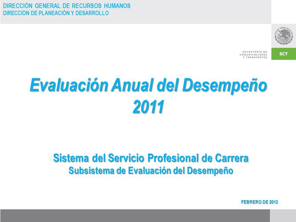 FEBRERO DE 2012 Evaluación Anual del Desempeño 2011 DIRECCIÓN GENERAL DE RECURSOS HUMANOS DIRECCIÓN DE PLANEACIÓN Y DESARROLLO Sistema del Servicio Profesional de Carrera Subsistema de Evaluación del Desempeño