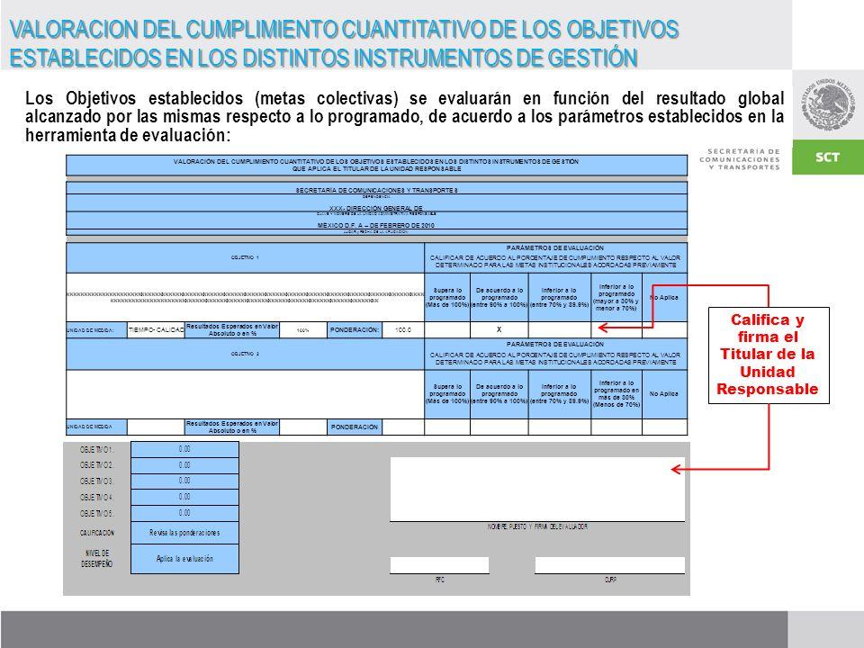 Los Objetivos establecidos (metas colectivas) se evaluarán en función del resultado global alcanzado por las mismas respecto a lo programado, de acuerdo a los parámetros establecidos en la herramienta de evaluación: VALORACION DEL CUMPLIMIENTO CUANTITATIVO DE LOS OBJETIVOS ESTABLECIDOS EN LOS DISTINTOS INSTRUMENTOS DE GESTIÓN VALORACIÓN DEL CUMPLIMIENTO CUANTITATIVO DE LOS OBJETIVOS ESTABLECIDOS EN LOS DISTINTOS INSTRUMENTOS DE GESTIÓN QUE APLICA EL TITULAR DE LA UNIDAD RESPONSABLE SECRETARÍA DE COMUNICACIONES Y TRANSPORTES DEPENDENCIA XXX- DIRECCIÓN GENERAL DE CLAVE Y NOMBRE DE LA UNIDAD ADMINISTRATIVA RESPONSABLE MÉXICO D.F.