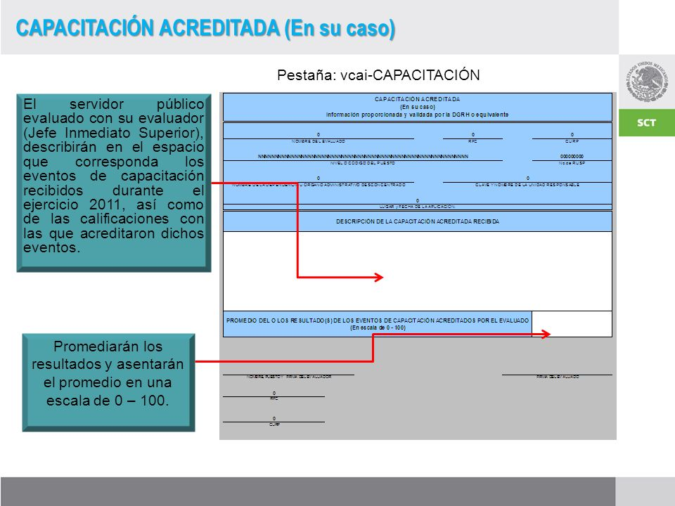 El servidor público evaluado con su evaluador (Jefe Inmediato Superior), describirán en el espacio que corresponda los eventos de capacitación recibidos durante el ejercicio 2011, así como de las calificaciones con las que acreditaron dichos eventos.
