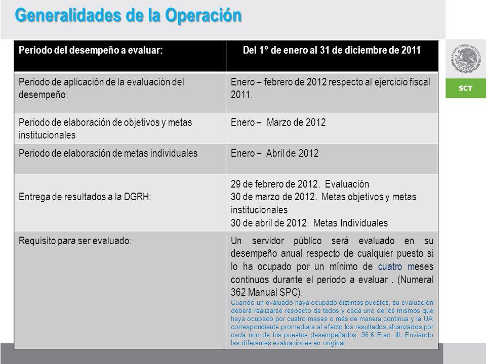 Generalidades de la Operación Periodo del desempeño a evaluar:Del 1° de enero al 31 de diciembre de 2011 Periodo de aplicación de la evaluación del desempeño: Enero – febrero de 2012 respecto al ejercicio fiscal 2011.