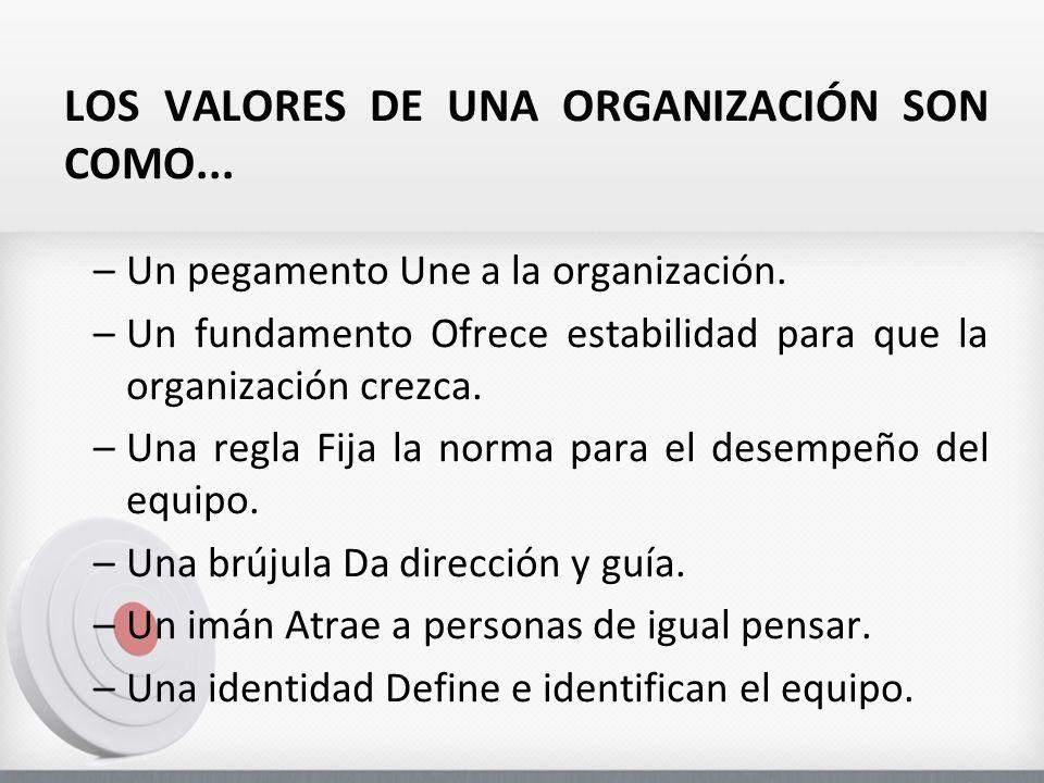 LOS VALORES DE UNA ORGANIZACIÓN SON COMO... –Un pegamento Une a la organización. –Un fundamento Ofrece estabilidad para que la organización crezca. –U