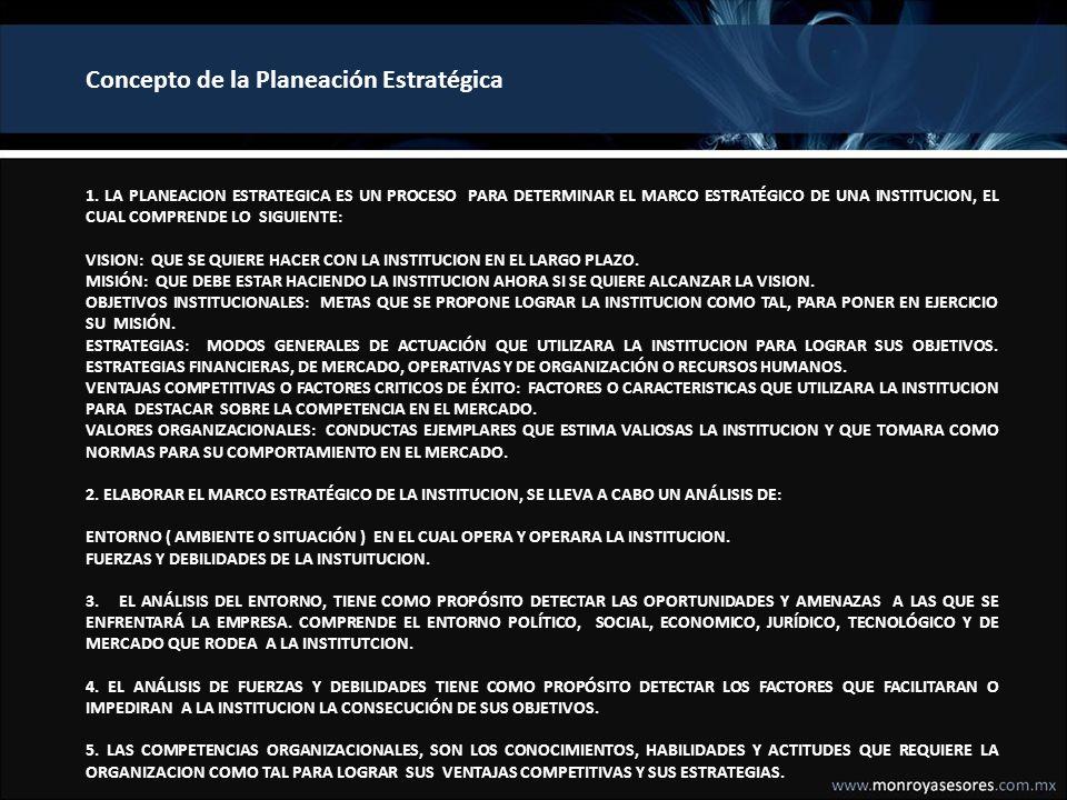 El servicio dentro de las ventajas competitivas: VENTAJA COMPETITIVAPARAMETRO DE MEDICION COMO ESTAMOSCOMO DEBEMOS ESTAR AREAS INVOLUCRADAS 1.