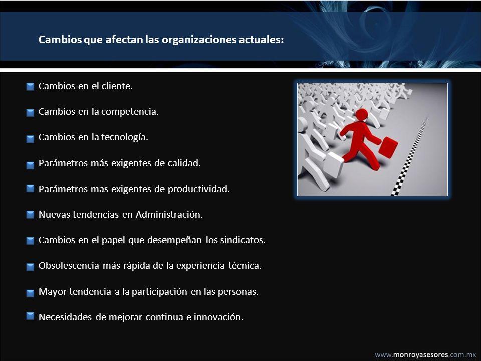 Análisis de entorno empresarial: No.CARACTERISTICA AFECTA SI NO COMENTARIO 1.CAMBIOS EN EL CLIENTE 2.CAMBIOS EN LA COMPETENCIA 3.CAMBIOS EN LA TECNOLOGIA 4.PARAMETROS MAS EXIGENTES DE CALIDAD 5.PARAMETROS MAS EXIGENTES DE CALIDAD 6.NUEVAS TENDENCIAS EN ADMINISTRACION 7.CAMBIOS EN EL PAPEL DEL SINDICATO 8.OBSOLESCENCIA MAS RAPIDA DE LA EXPERIENCIA TECNICA 9.MAYOR TENDENCIA A LA PARTICIPACION EN LAS PERSONAS 10.NECESIDAD DE MEJORA CONTINUA E INNOVACION