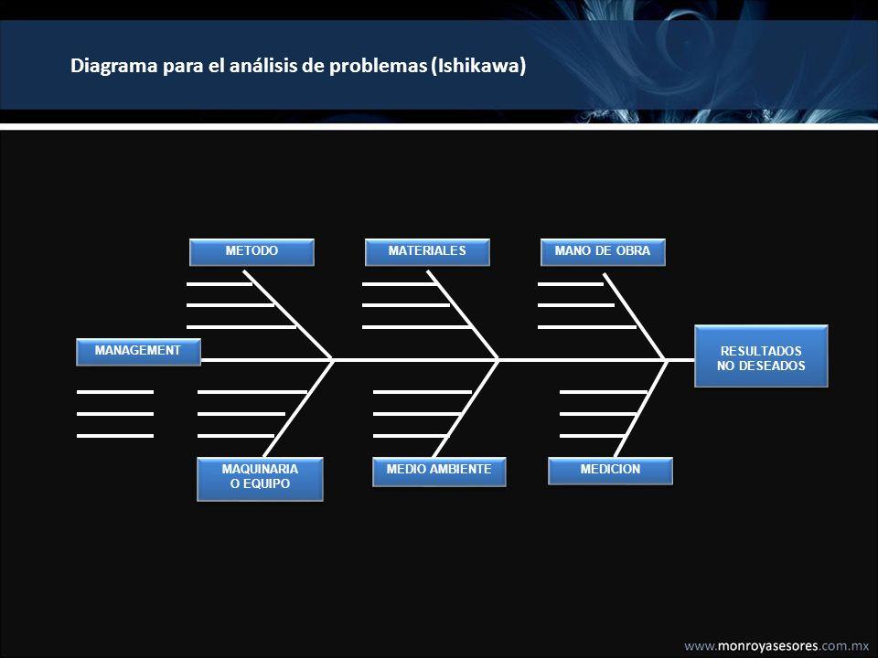 La Evaluación de Alternativas.TECNICAS PARA EVALUACION DE ALTERNATIVAS EN QUE CONSISTEN 1.