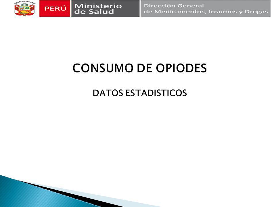 CONSUMO DE OPIODES DATOS ESTADISTICOS