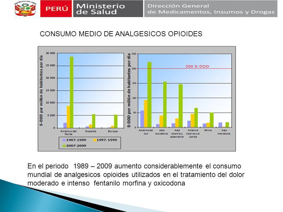 CONSUMO MEDIO DE ANALGESICOS OPIOIDES En el periodo 1989 – 2009 aumento considerablemente el consumo mundial de analgesicos opioides utilizados en el