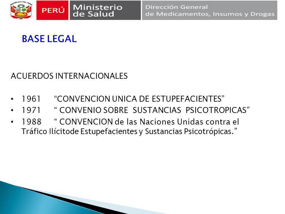 NORMA NACIONAL Ley General de Salud N° 26842 Ley General de Drogas N° 22095 Reglamento de estupefacientes, psicotrópicos y otras sustancias sujetas a fiscalización sanitaria D.S.