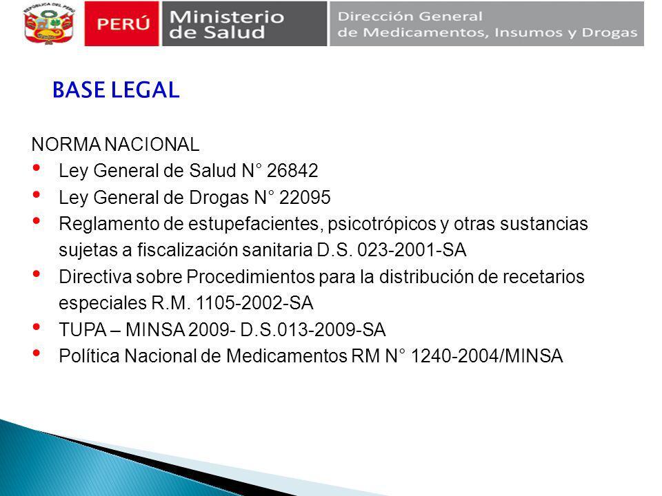 NORMA NACIONAL Ley General de Salud N° 26842 Ley General de Drogas N° 22095 Reglamento de estupefacientes, psicotrópicos y otras sustancias sujetas a