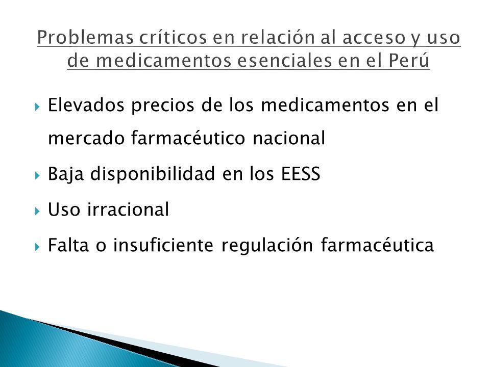 Elevados precios de los medicamentos en el mercado farmacéutico nacional Baja disponibilidad en los EESS Uso irracional Falta o insuficiente regulació