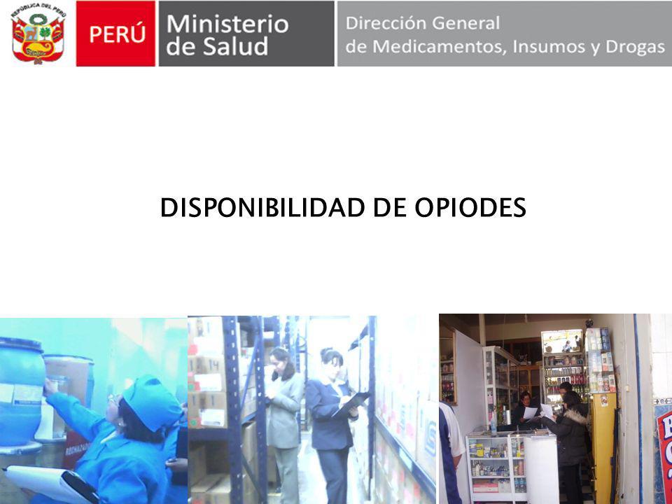 DISPONIBILIDAD DE OPIODES
