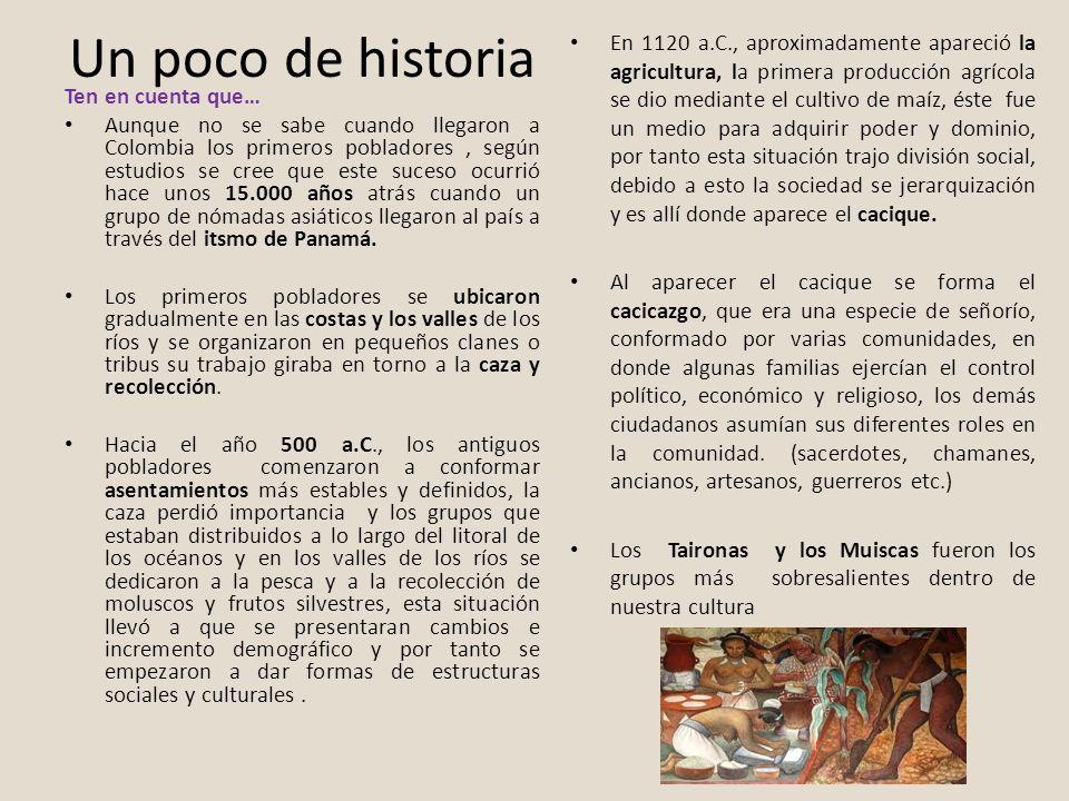 Un poco de historia Ten en cuenta que… Aunque no se sabe cuando llegaron a Colombia los primeros pobladores, según estudios se cree que este suceso oc