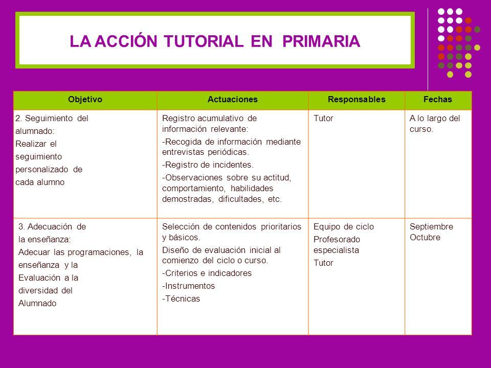 ObjetivoActuacionesResponsablesFechas 2.