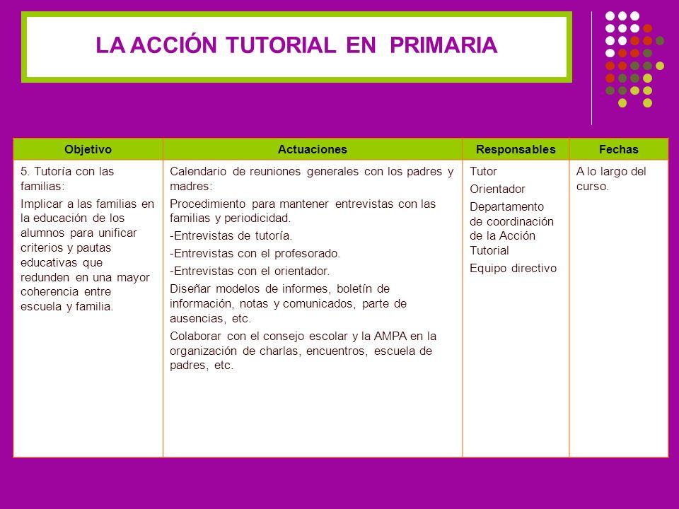 ObjetivoActuacionesResponsablesFechas 5.