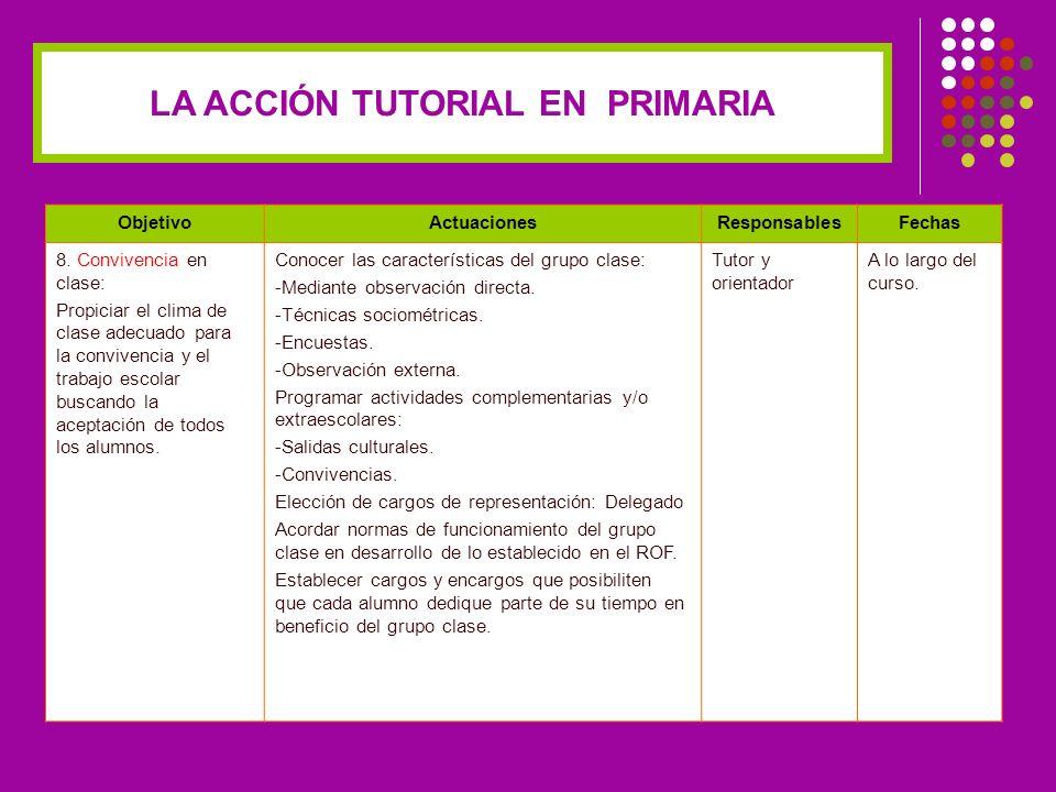 ObjetivoActuacionesResponsablesFechas 8.