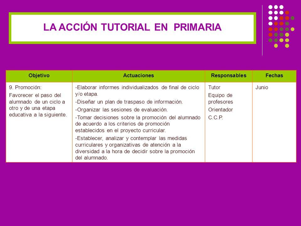 ObjetivoActuacionesResponsablesFechas 9.