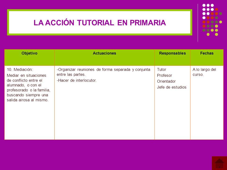 ObjetivoActuacionesResponsablesFechas 10.