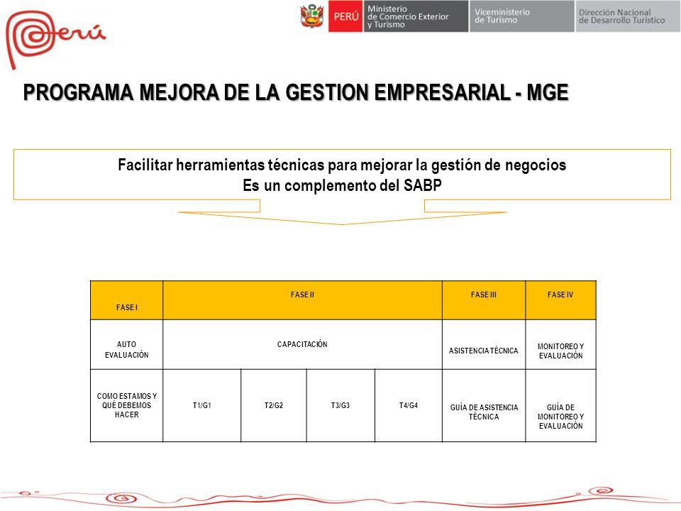 PROGRAMA MEJORA DE LA GESTION EMPRESARIAL - MGE Facilitar herramientas técnicas para mejorar la gestión de negocios Es un complemento del SABP FASE I