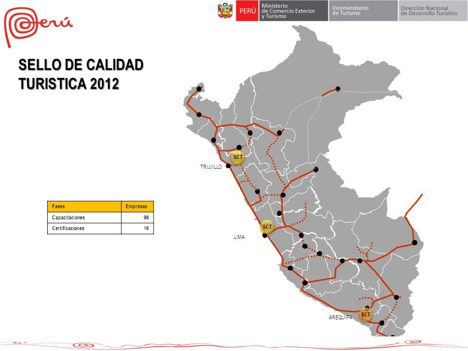 AREQUIPA TRUJILLO SCT SELLO DE CALIDAD TURISTICA 2012 SCT LIMA FasesEmpresas Capacitaciones90 Certificaciones10