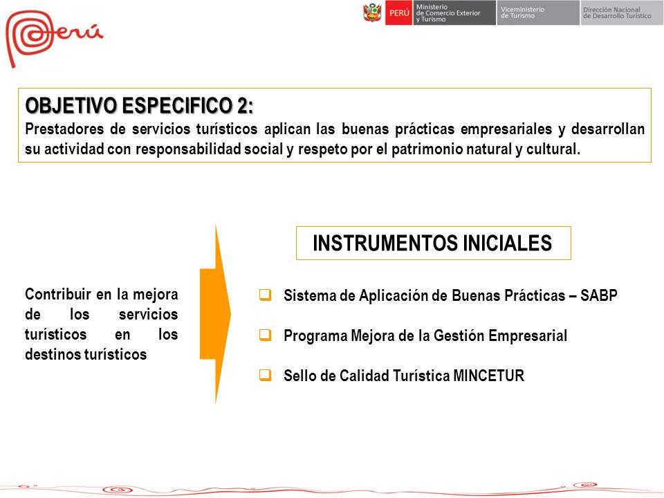 PROGRAMA MEJORA DE LA GESTION EMPRESARIAL - MGE Facilitar herramientas técnicas para mejorar la gestión de negocios Es un complemento del SABP FASE I FASE IIFASE IIIFASE IV AUTO EVALUACIÓN CAPACITACIÓN ASISTENCIA TÉCNICA MONITOREO Y EVALUACIÓN COMO ESTAMOS Y QUÉ DEBEMOS HACER T1/G1T2/G2T3/G3T4/G4 GUÍA DE ASISTENCIA TÉCNICA GUÍA DE MONITOREO Y EVALUACIÓN