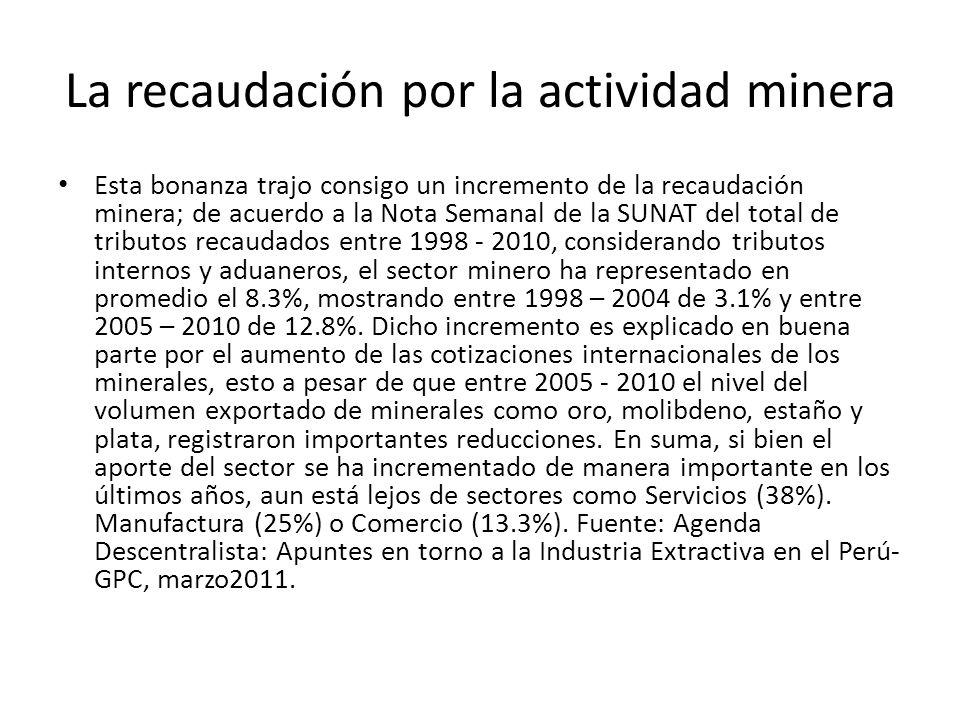 La recaudación por la actividad minera Esta bonanza trajo consigo un incremento de la recaudación minera; de acuerdo a la Nota Semanal de la SUNAT del total de tributos recaudados entre 1998 - 2010, considerando tributos internos y aduaneros, el sector minero ha representado en promedio el 8.3%, mostrando entre 1998 – 2004 de 3.1% y entre 2005 – 2010 de 12.8%.