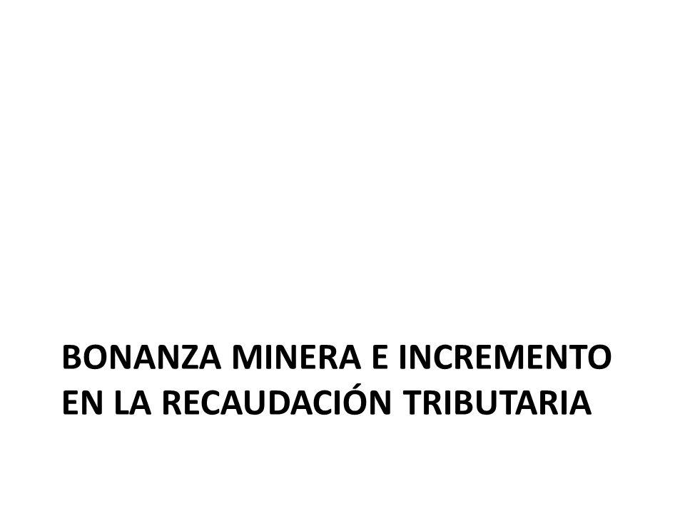 Participación de la Minería en la Recaudación de impuestos y cargas a la Renta*, 1998-2009 (porcentaje del total)
