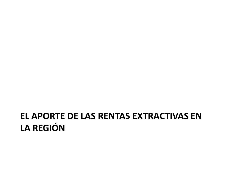 EL APORTE DE LAS RENTAS EXTRACTIVAS EN LA REGIÓN
