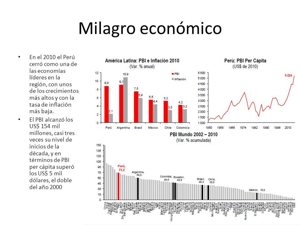Milagro económico En el 2010 el Perú cerró como una de las economías líderes en la región, con unos de los crecimientos más altos y con la tasa de inflación más baja.
