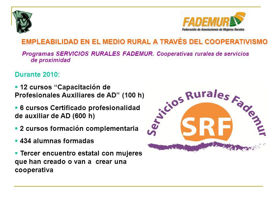 Programas SERVICIOS RURALES FADEMUR. Cooperativas rurales de servicios de proximidad EMPLEABILIDAD EN EL MEDIO RURAL A TRAVÉS DEL COOPERATIVISMO Duran