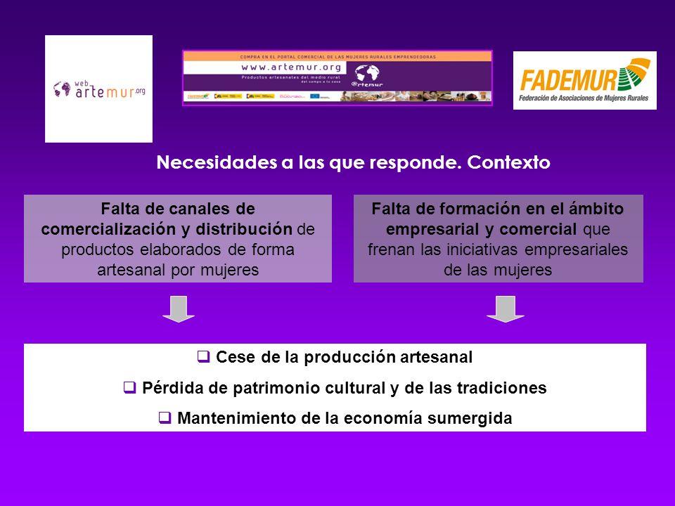 Necesidades a las que responde. Contexto Falta de canales de comercialización y distribución de productos elaborados de forma artesanal por mujeres Fa