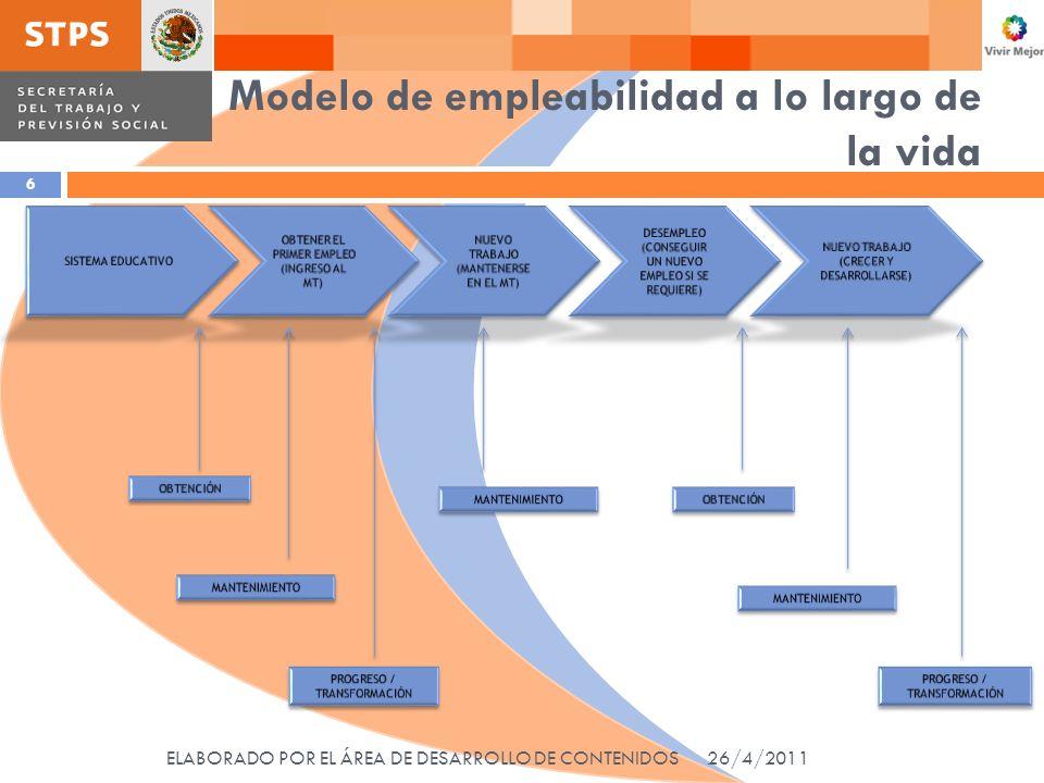 Los componentes de los elementos ELABORADO POR EL ÁREA DE DESARROLLO DE CONTENIDOS26/4/2011