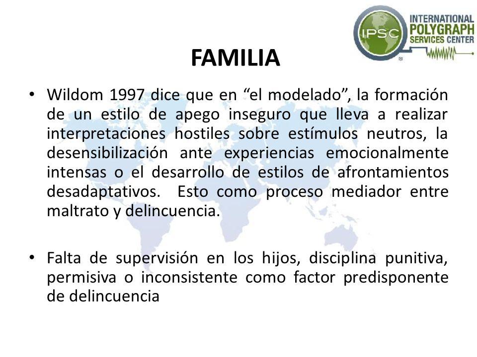 FAMILIA Wildom 1997 dice que en el modelado, la formación de un estilo de apego inseguro que lleva a realizar interpretaciones hostiles sobre estímulo