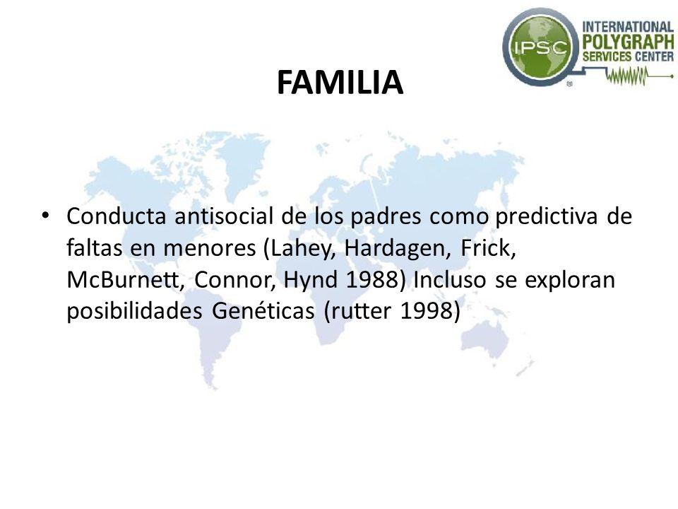 FAMILIA Conducta antisocial de los padres como predictiva de faltas en menores (Lahey, Hardagen, Frick, McBurnett, Connor, Hynd 1988) Incluso se explo