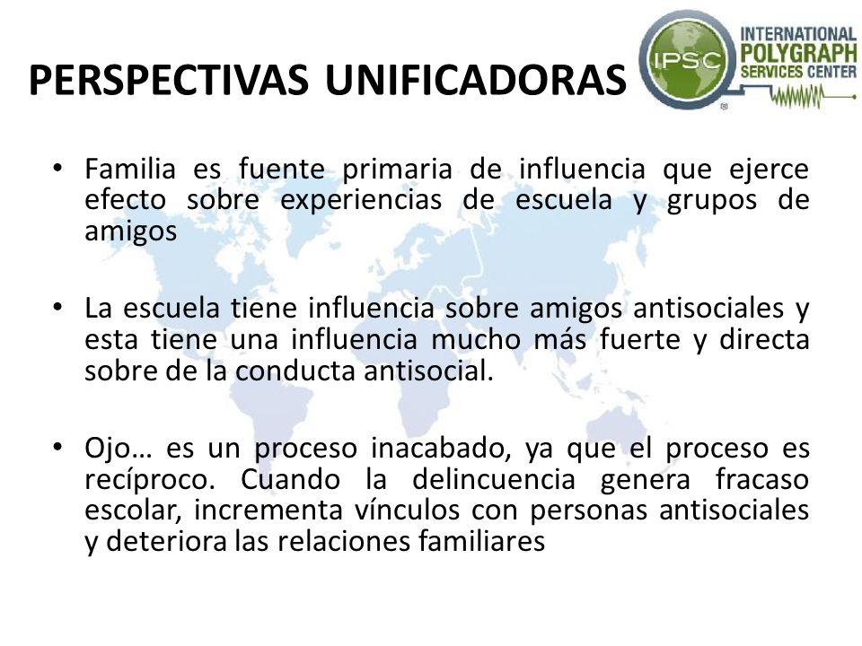 PERSPECTIVAS UNIFICADORAS Familia es fuente primaria de influencia que ejerce efecto sobre experiencias de escuela y grupos de amigos La escuela tiene