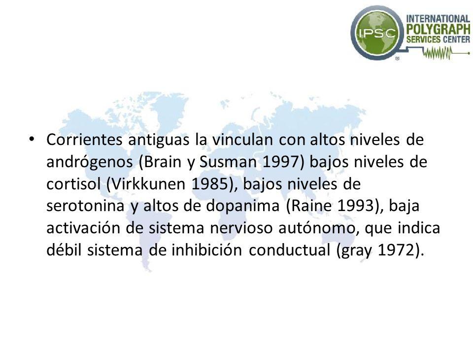 Corrientes antiguas la vinculan con altos niveles de andrógenos (Brain y Susman 1997) bajos niveles de cortisol (Virkkunen 1985), bajos niveles de ser