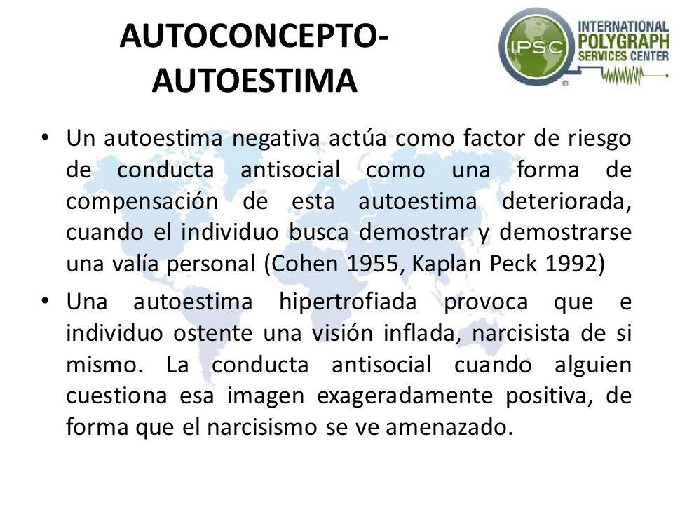 AUTOCONCEPTO- AUTOESTIMA Un autoestima negativa actúa como factor de riesgo de conducta antisocial como una forma de compensación de esta autoestima d