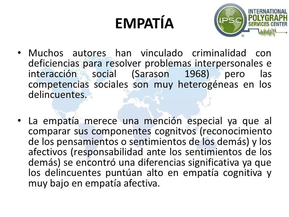EMPATÍA Muchos autores han vinculado criminalidad con deficiencias para resolver problemas interpersonales e interacción social (Sarason 1968) pero la
