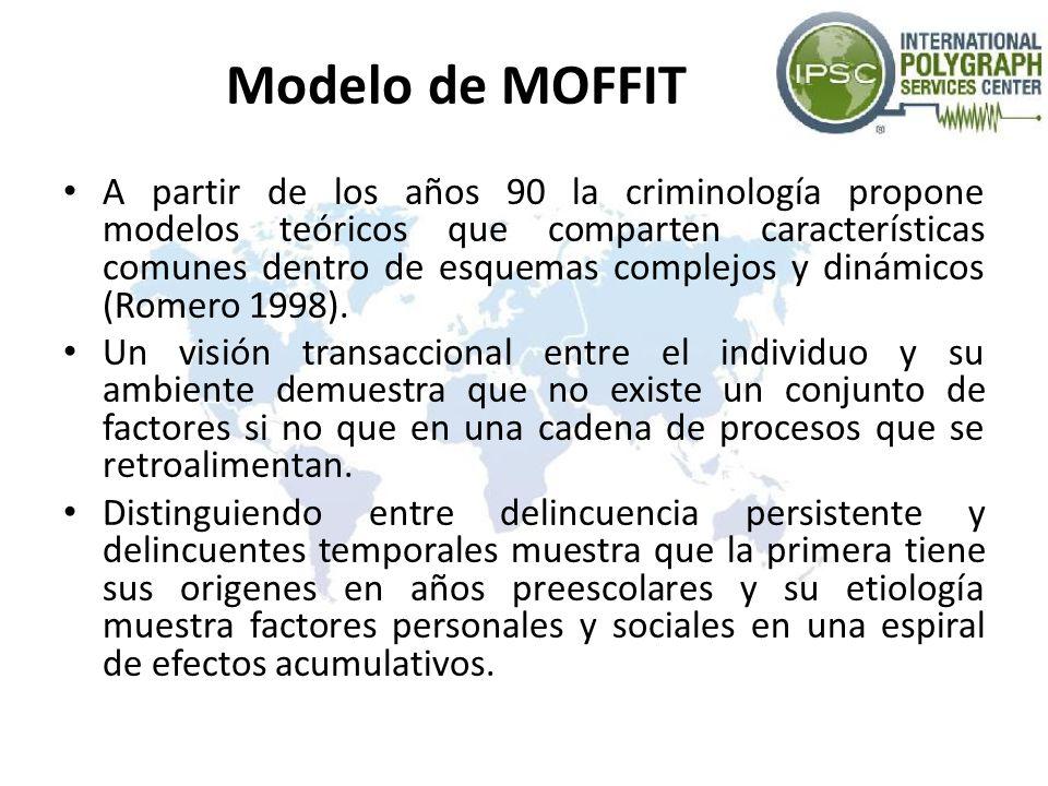 Modelo de MOFFIT A partir de los años 90 la criminología propone modelos teóricos que comparten características comunes dentro de esquemas complejos y
