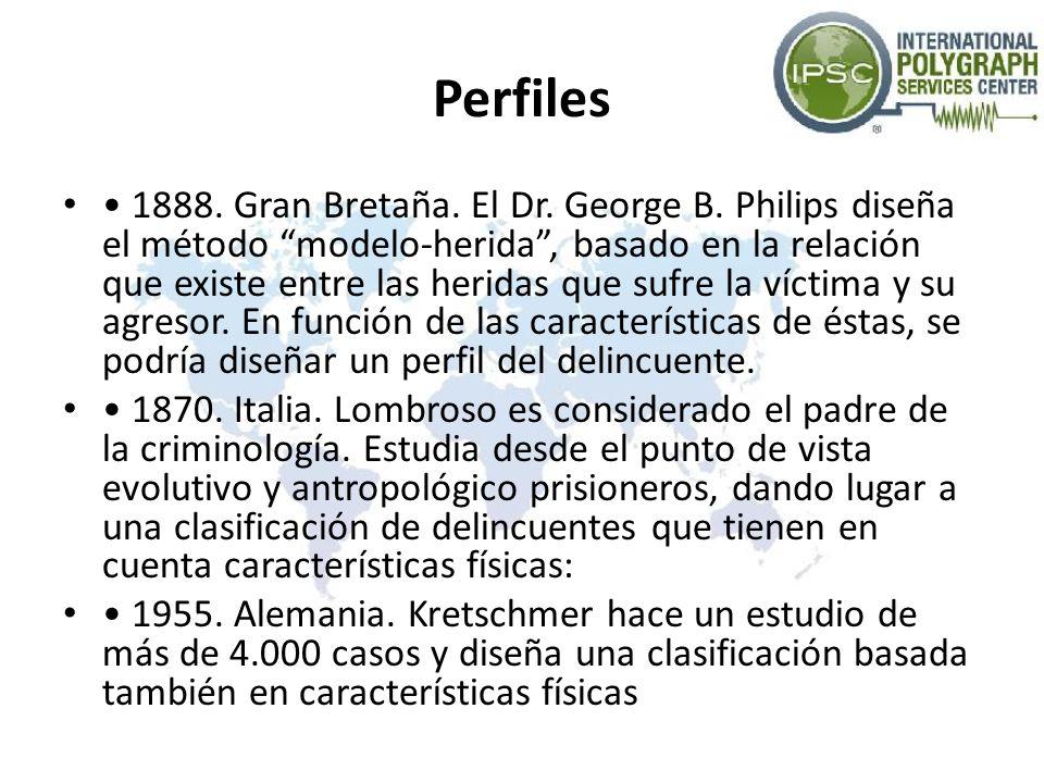 Perfiles 1888. Gran Bretaña. El Dr. George B. Philips diseña el método modelo-herida, basado en la relación que existe entre las heridas que sufre la