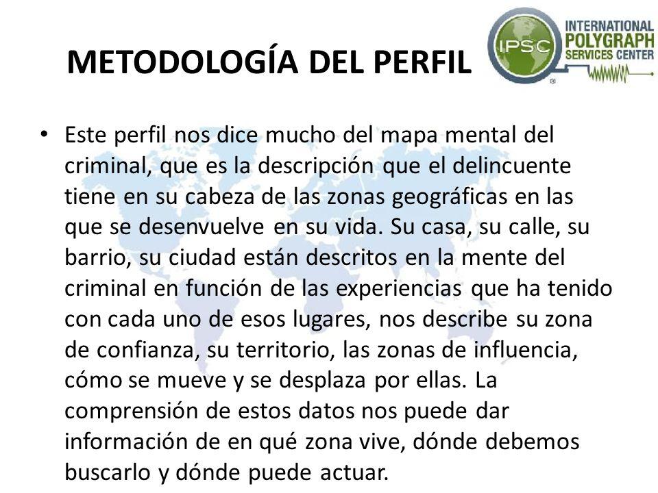 METODOLOGÍA DEL PERFIL Modus operandi y firma.