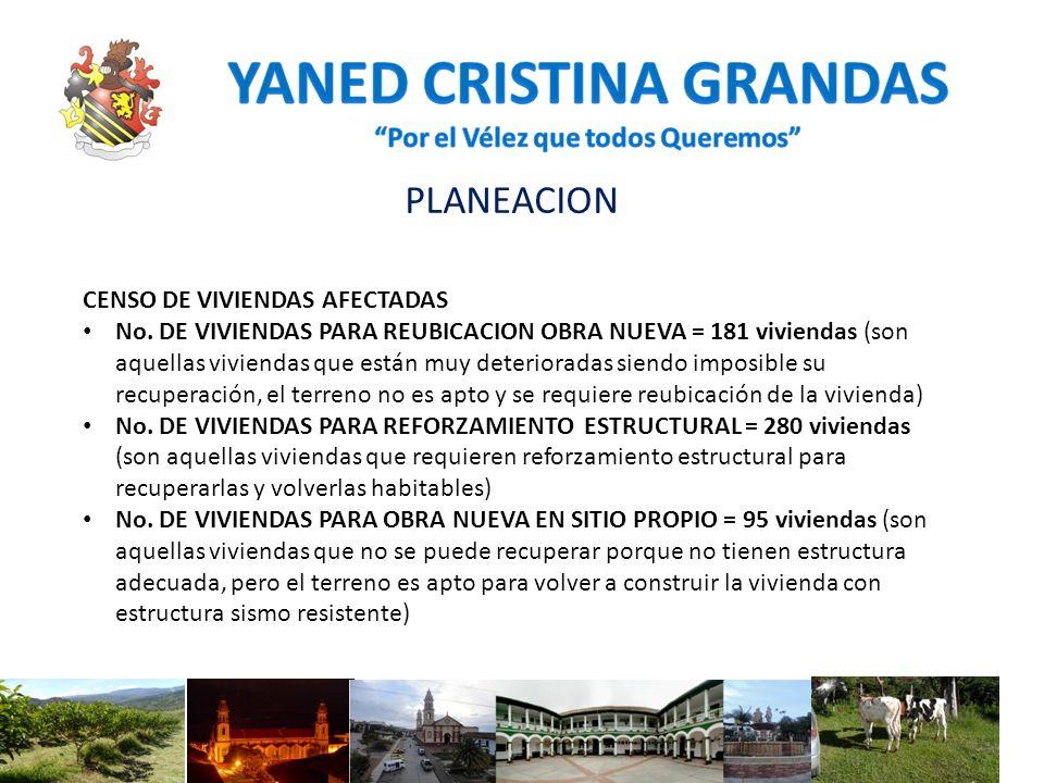PLANEACION CENSO DE VIVIENDAS AFECTADAS No. DE VIVIENDAS PARA REUBICACION OBRA NUEVA = 181 viviendas (son aquellas viviendas que están muy deteriorada