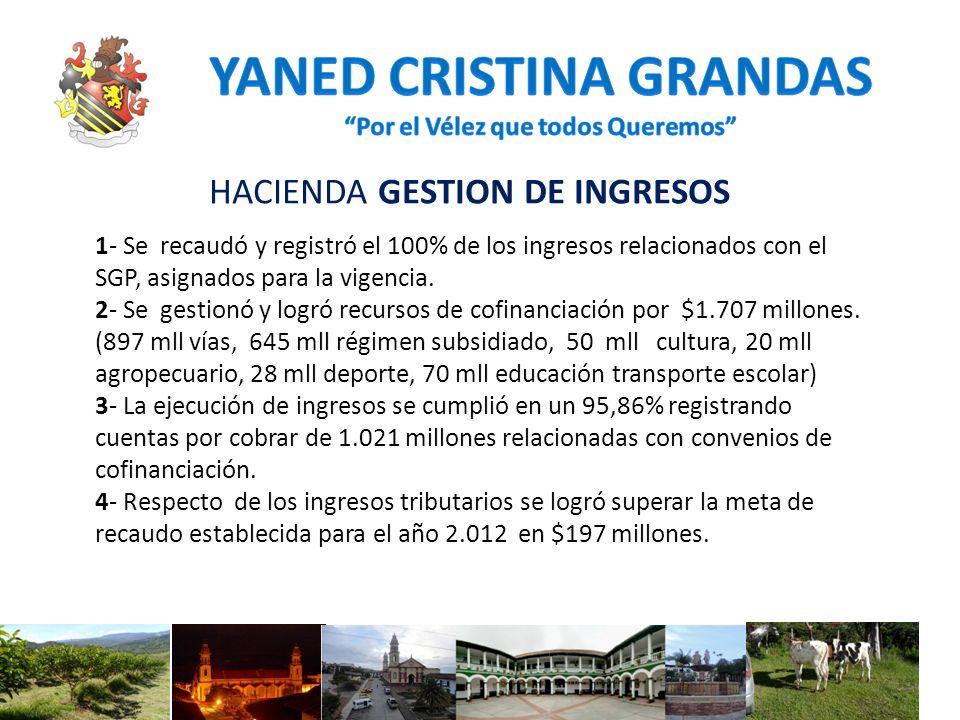 HACIENDA GESTION DE INGRESOS 1- Se recaudó y registró el 100% de los ingresos relacionados con el SGP, asignados para la vigencia. 2- Se gestionó y lo