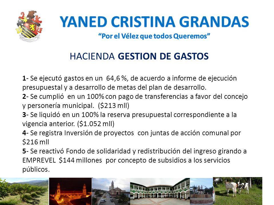 HACIENDA GESTION DE GASTOS 1- Se ejecutó gastos en un 64,6 %, de acuerdo a informe de ejecución presupuestal y a desarrollo de metas del plan de desar